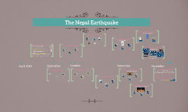 The Nepal Earthquake