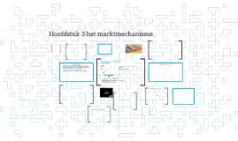 di 12-06 V7 Het marktmechanisme