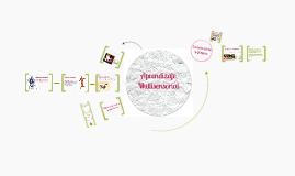 Copy of Aprendizaje Multisensorial