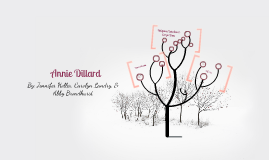 Annie Dillard Mind Map