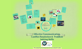 Copy of Copy of CONFLICT RESOLUTION & PROBLEM SOLVING