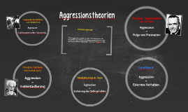 Aggressionstheorie