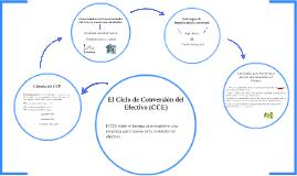 El Ciclo de Conversión del Efectivo (CCE)