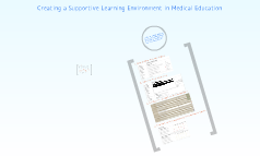 Creating a Supportive Learning Environment in Medical Education