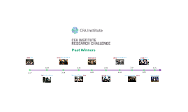 CFA Institute Research Challenge: Past Winners