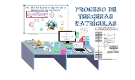 Copy of Sustentación Empresa y gestión