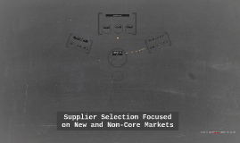 Supplier Selection Focused on New and Non-Core Markets