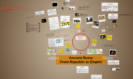 Ancient Rome - Republic to Empire
