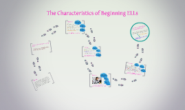 The Characteristics of Beginning ELLs