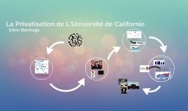 La Privatisation de L'Universite de Californie