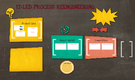 IT-Led Process reengineering: