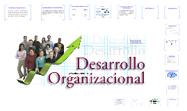 Copy of DESARROLLO ORGANIZACIONAL