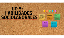 Copy of LAS HABILIDADES SOCIOLABORALES