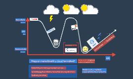 Hogyan menedzseld a cloud terméked?