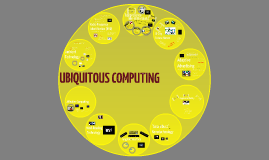 Copy of Ubiquitous Computing of the Future