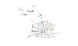 Was passiert bei einer Google-Anfrage?