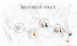 Copy of HISTORY OF VOGUE