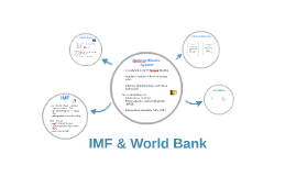 IMF, WTO and World Bank