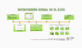 Copy of Intervención Social en el s. XXI