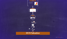 ULTA Valuation