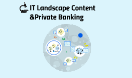 IT Landscape Content &Private Banking