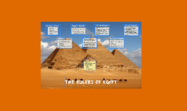 Rulers of Egypt