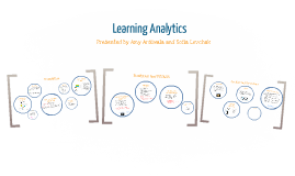 Copy of Learning Analytics
