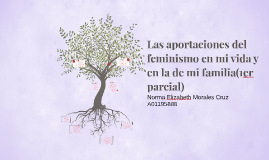 Arbol genealogico Lizzy