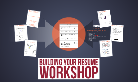 Building Your Resume Workshop