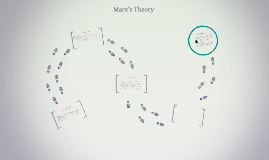Copy of Marx's Theory