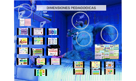 Copy of DIMENSIONES PEDAGOGICAS