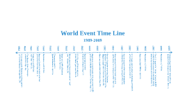 World Event Time Line