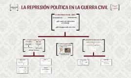 3. Represión Guerra Civil