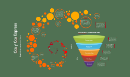 Copy of Online Integrated Marketing Strategy