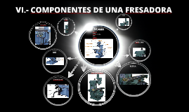 COMPONENTES DE UNA FRESADORA