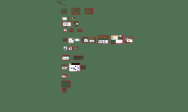 Copy of Drive System Design Principles