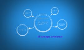El sufragio universal