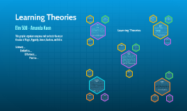 Learning Theories - Graphic Organizer