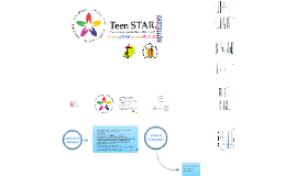 Copy of Teen Star