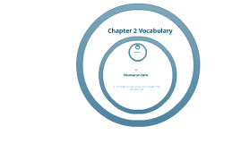 Chapter 2 Vocabulary
