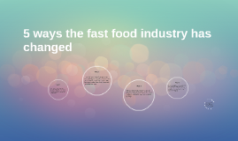 5 ways the fast food industry has changed