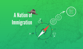 A Nation of Immigration