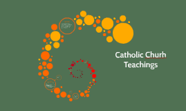 Catholic Church Teaching Research Project