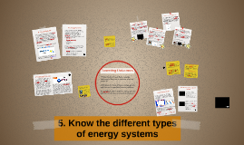 Assignment 5: Know the different types of energy systems