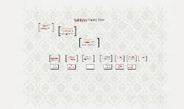 Balderas Family Tree