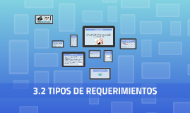 Copy of 3.2 TIPOS DE REQUERIMIENTOS