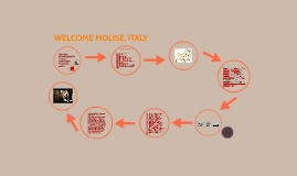 Copy of Copy of MOLISE