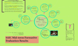 SAIC Mid-term Formative Evaluation Results