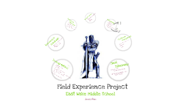 Copy of Field Experience Presentation - East Wake Middle School