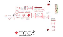 Macy's MGMT 3800
